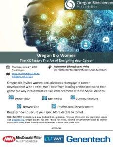thumbnail of Oregon Bio Women XX Factor