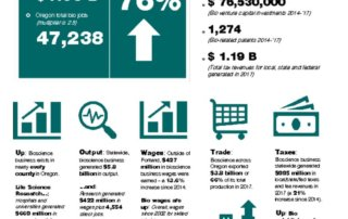 thumbnail of .infographic-Statewide_ORBio at a glance 2019
